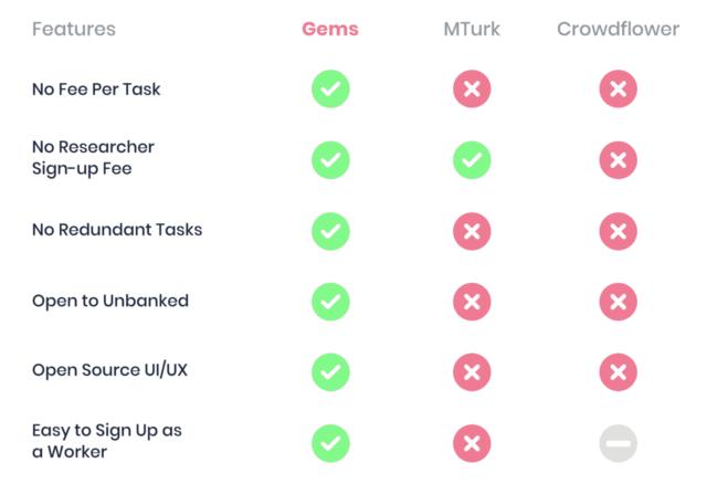 Gems.org