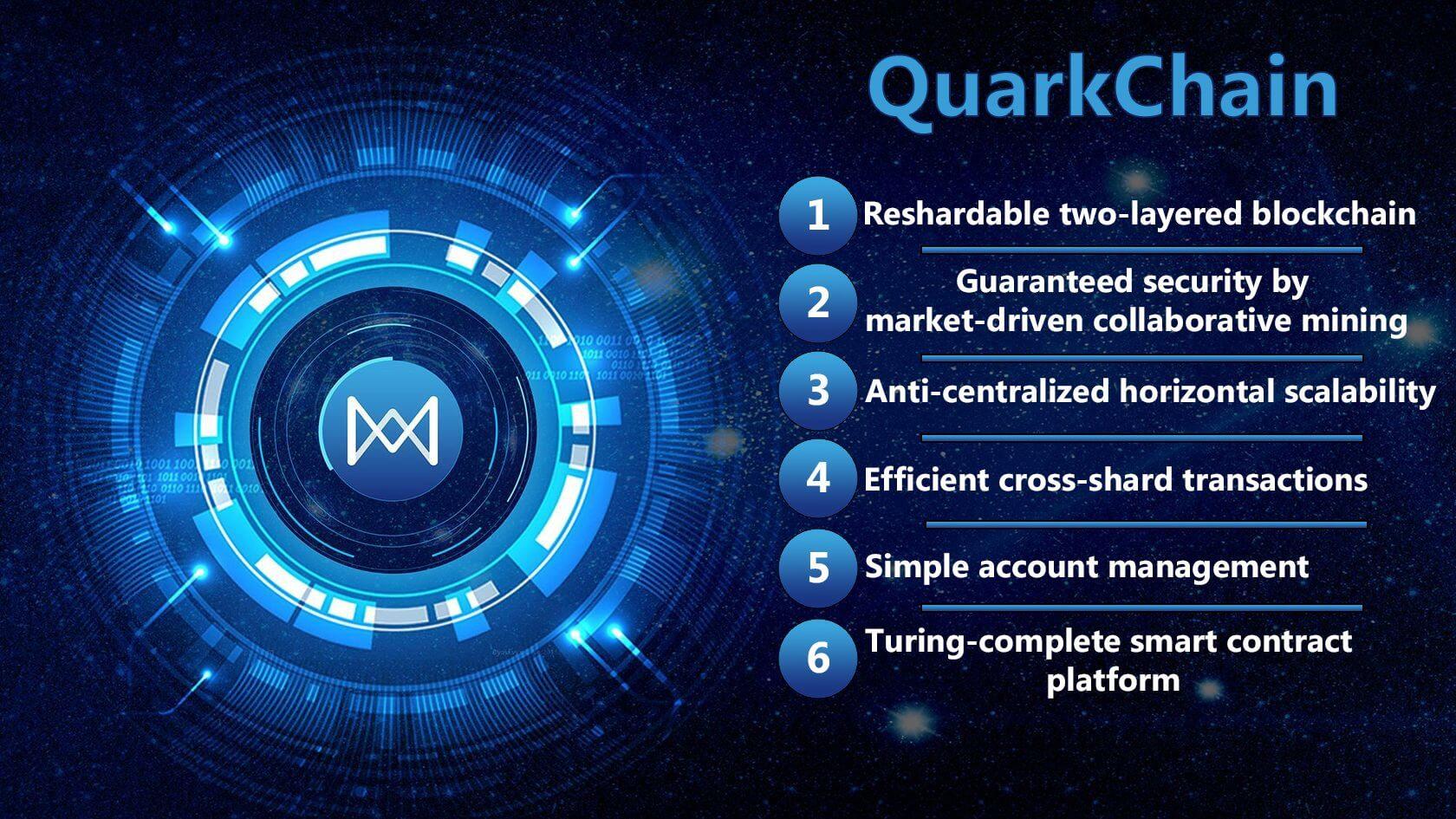 Prévision de prix Quarkchain 2019: un projet de blockchain d'un milliard de dollars